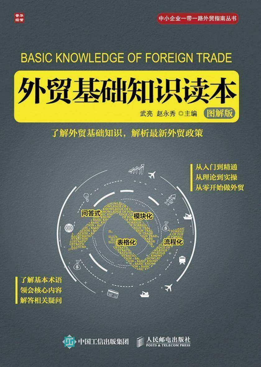 外贸基础知识读本(图解版)