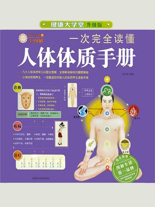 一次完全读懂人体体质手册