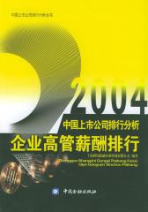 2004中国上市公司排行分析.企业高管薪酬排行(仅适用PC阅读)