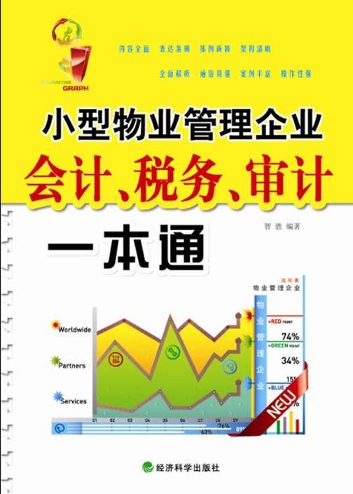 小型物业管理企业会计、税务、审计一本通