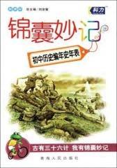 锦囊妙记.第3辑.初中历史编年史年表