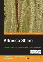 Alfresco Share